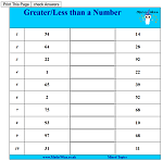 Greater/Less than a Number