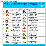 Add & Compare Weight of Objects