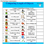 Comparing Length of Objects