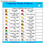 Comparing Weight of Objects
