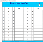Conversion to m/km
