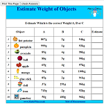 Estimate Weight of Objects