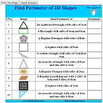 Find Perimeter of 2D Shapes