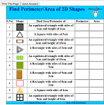 Find Perimeter/Area of 2D Shapes