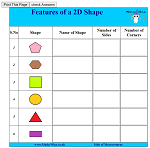 Features of a 2D Shape
